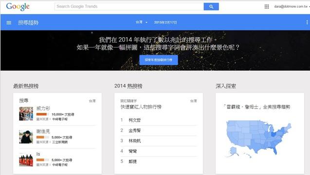 超實用外銷工具(上) – Google 搜尋趨勢