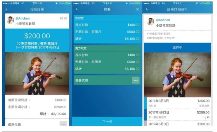 台灣金融科技新創INSTO從C2C支付市場突圍,創造百萬美元佳績
