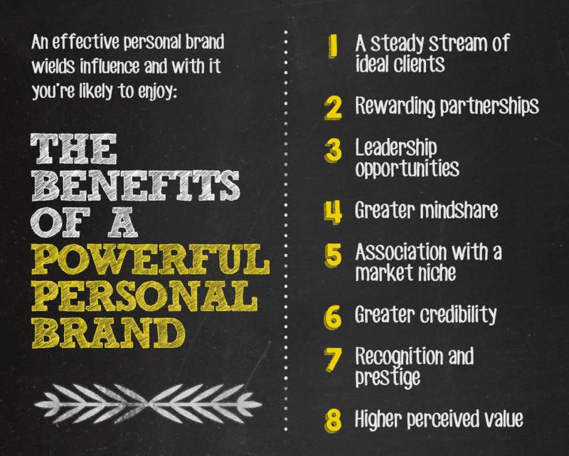 行銷人必學的一課:自媒體時代,你的個人品牌行銷策略如何做?