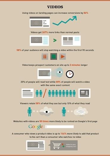 行銷影片總是不夠吸引人嗎?4項建議讓你更加上鏡
