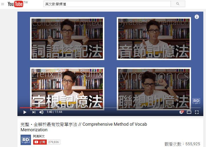 影片行銷正夯,但你的策略是否對症下藥?Youtube、FB、IG三大社群網站影音特色整理