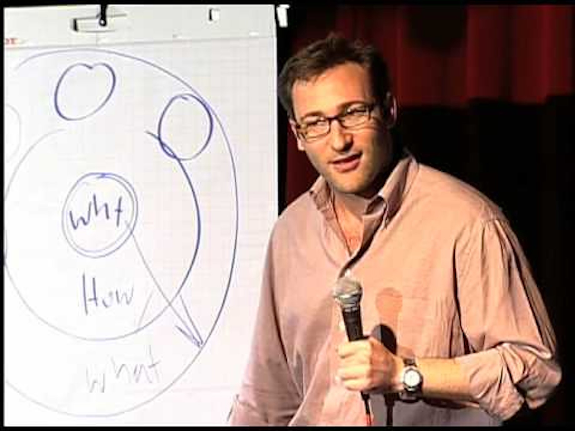 該如何激發員工創意?領導者不可不知的「黃金圈理論」,學會運用「為什麼」的力量,支撐團隊熱情、創造職涯不凡!