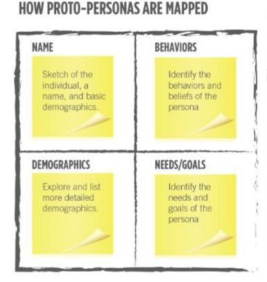 擬定社群行銷策略前,先好好思考這5大問題