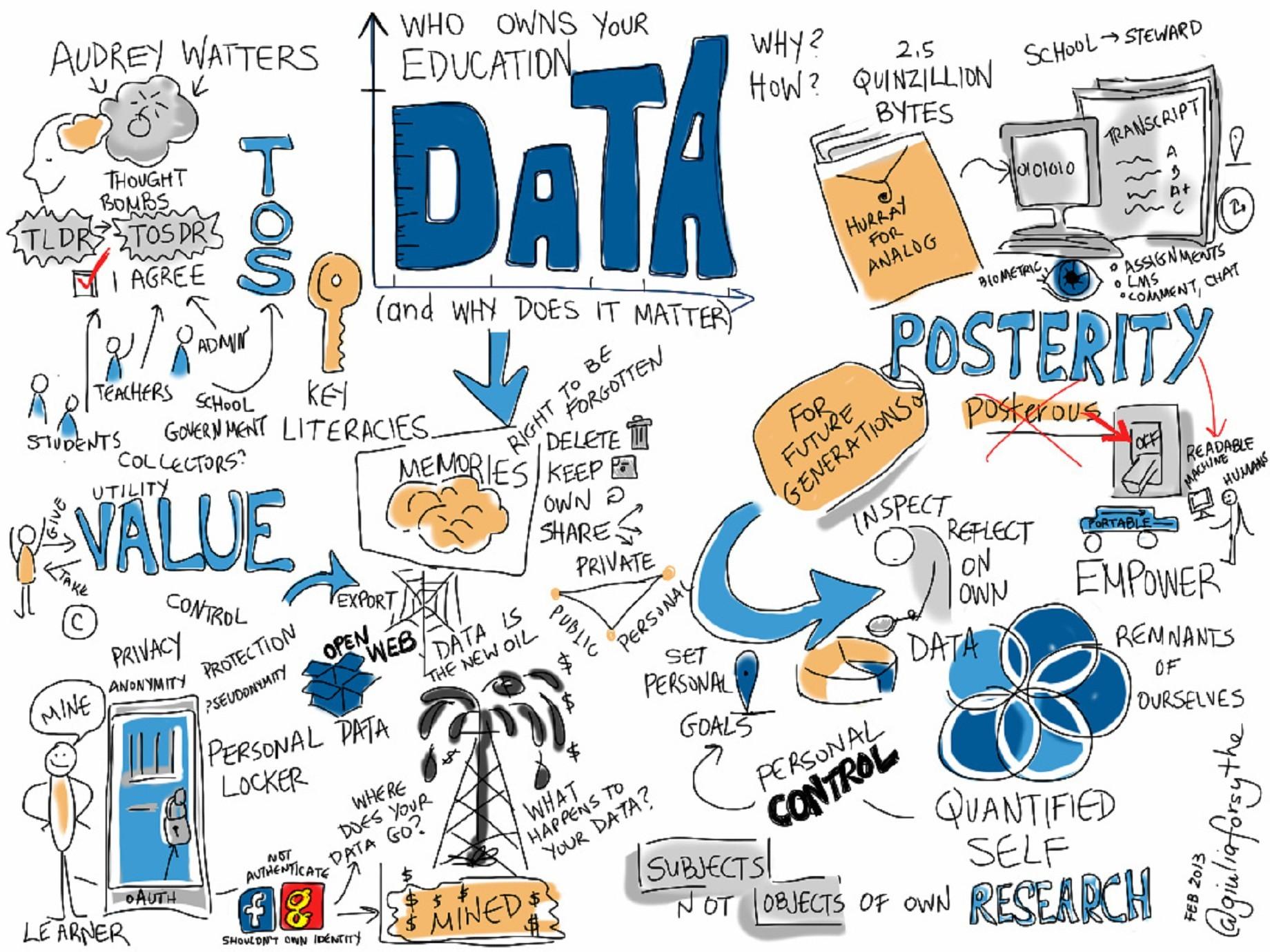 用資料說故事 ,企業導入資料思考領先對手