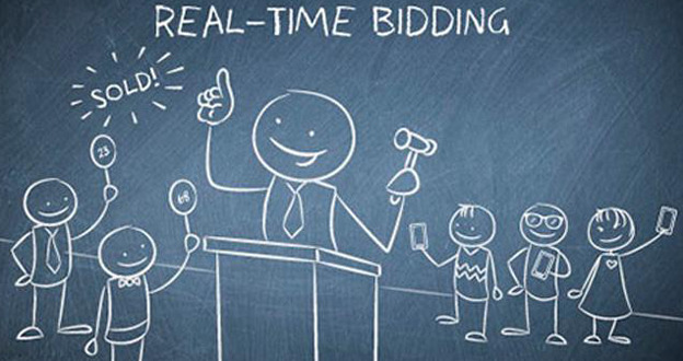RTB(即時競價)到底是什麼?