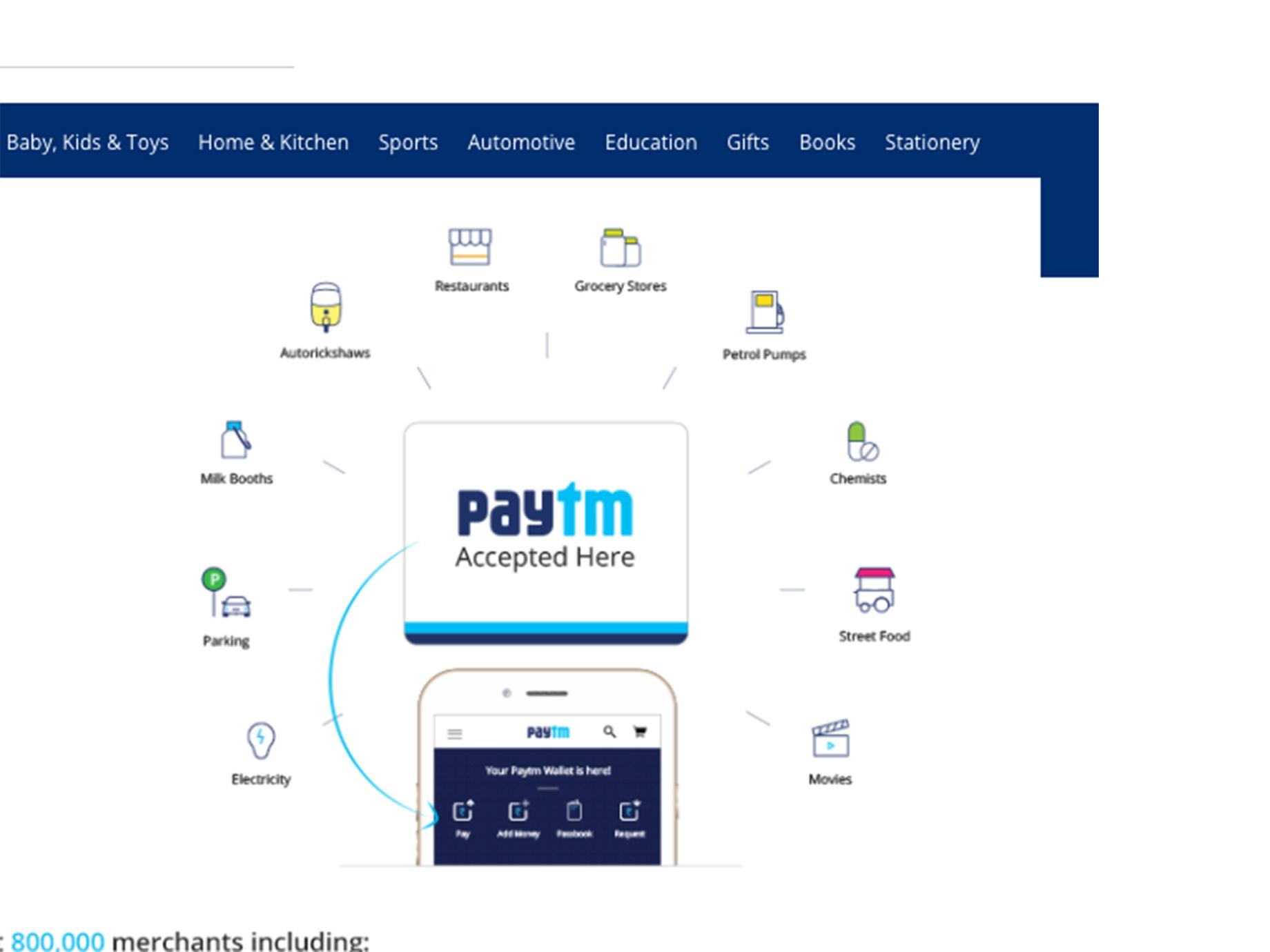 推出即時通訊服務,「印度支付寶」 Paytm單挑Whatsapp!