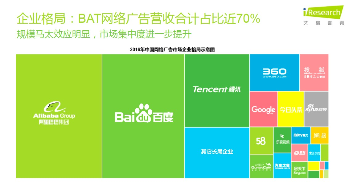 阿里巴巴廣告收入超越百度,中國網路巨頭競爭進入新局