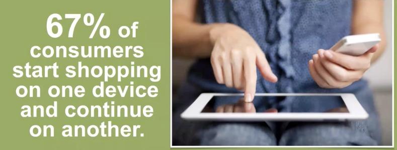 點閱率比EDM高8.5倍!行銷人必學的FB messenger廣告投放