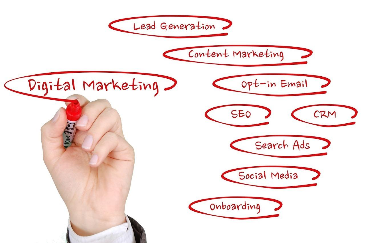 如何制定行銷策略?成功案例解析大公開!