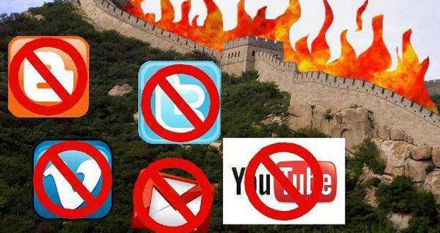 除了 LINE,遭中國政府封鎖的社群服務一覽