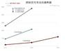 Google東南亞電商報告:印尼將主導未來電商市場走向