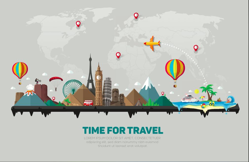 客製化旅遊廣告,點擊率大漲850%