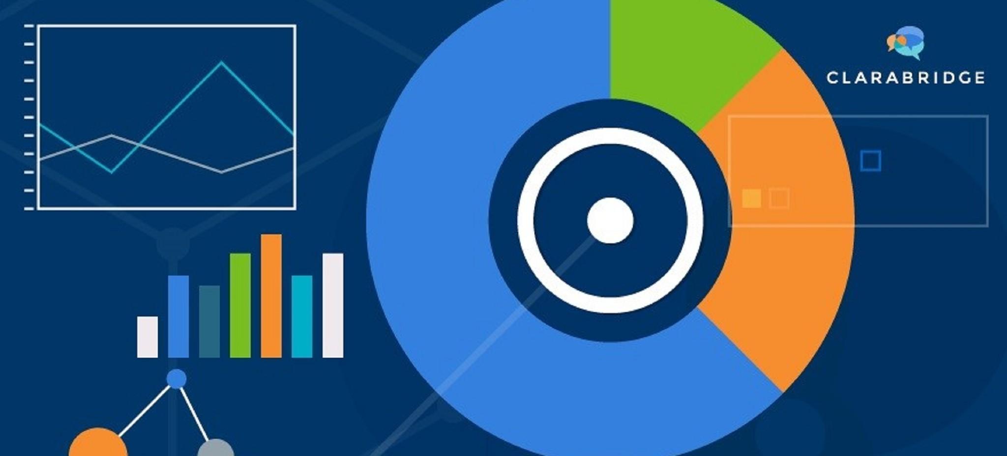 2015影響企業規劃「顧客體驗」的10項關鍵數據
