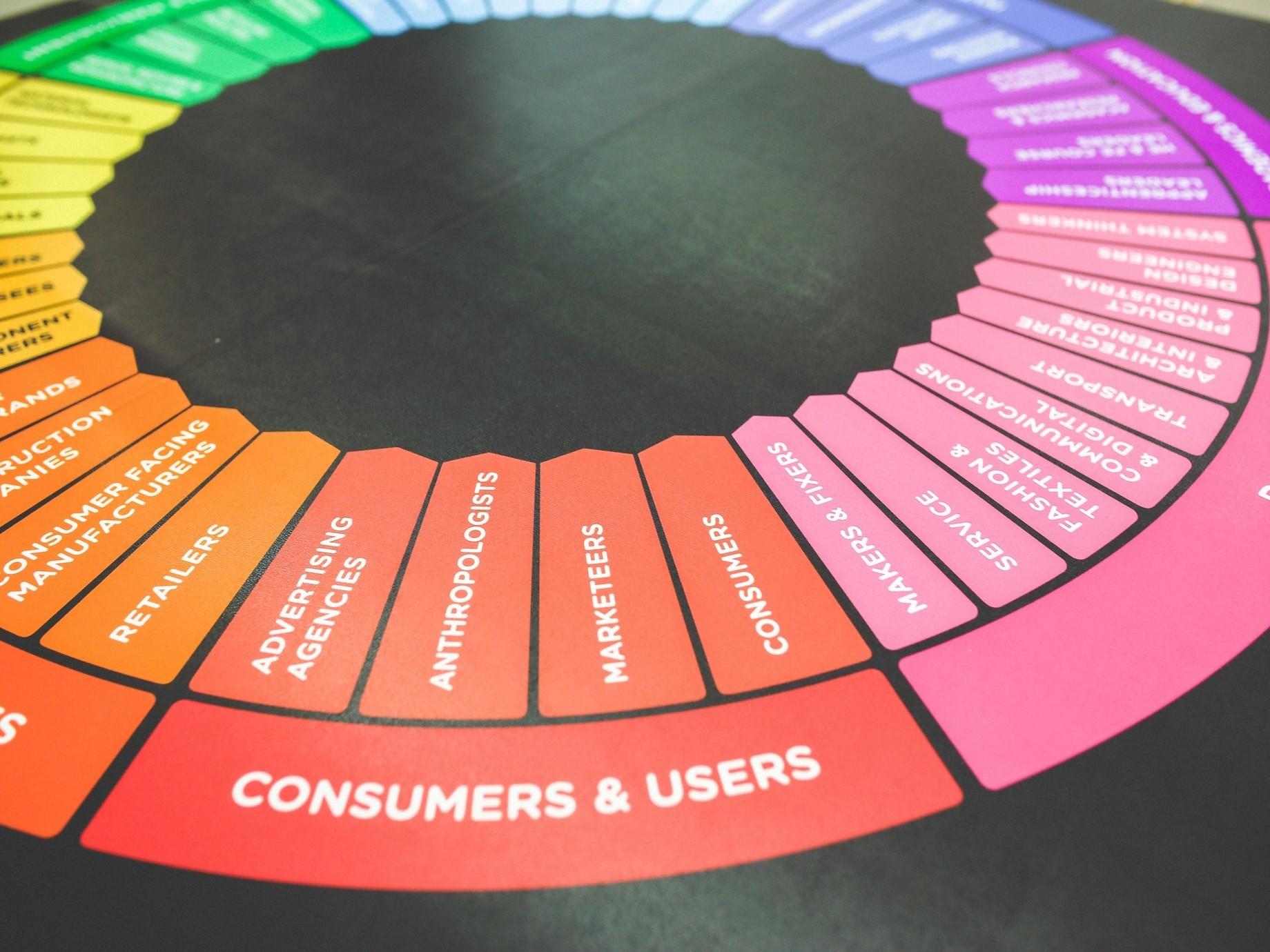 想靠內容行銷增加流量?你要避免的十個錯誤策略!