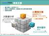 AI小國大戰略》科技部拉廣達、華碩、台哥大,年底推台灣首個自製AI雲端平台