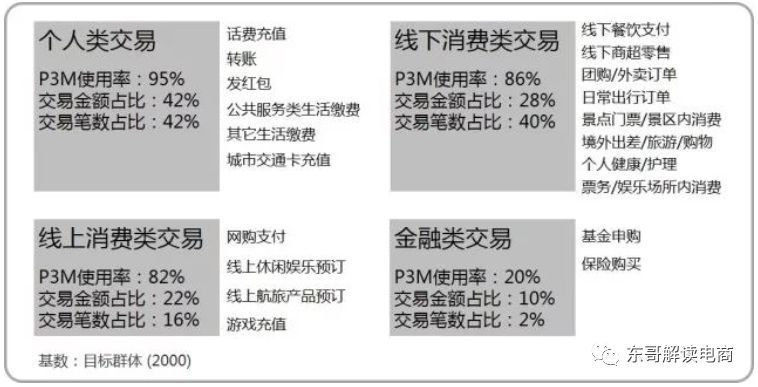 中國電商爭霸戰,美團會成為阿里巴巴的最大對手嗎?