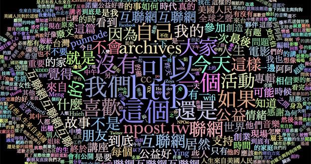 你喜歡在網上發牢騷嗎?Twitter 從推文預測心血管疾病高危險群