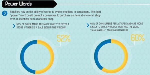 如何用信讓顧客動起來?設計 CTA 的三大關鍵法則