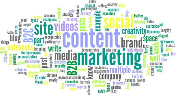 品牌行銷:讓粉絲產製有價內容的三個小秘訣