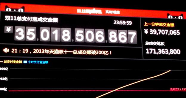 天貓淘寶雙11狂喜,照見台灣電商12 大困境