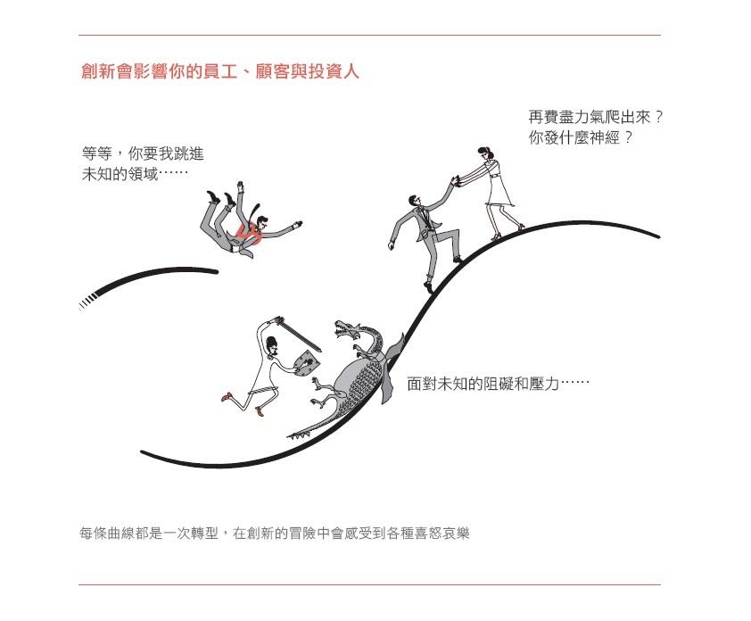 新書搶先看》面對創新,領導者如火炬手,照亮冒險之路
