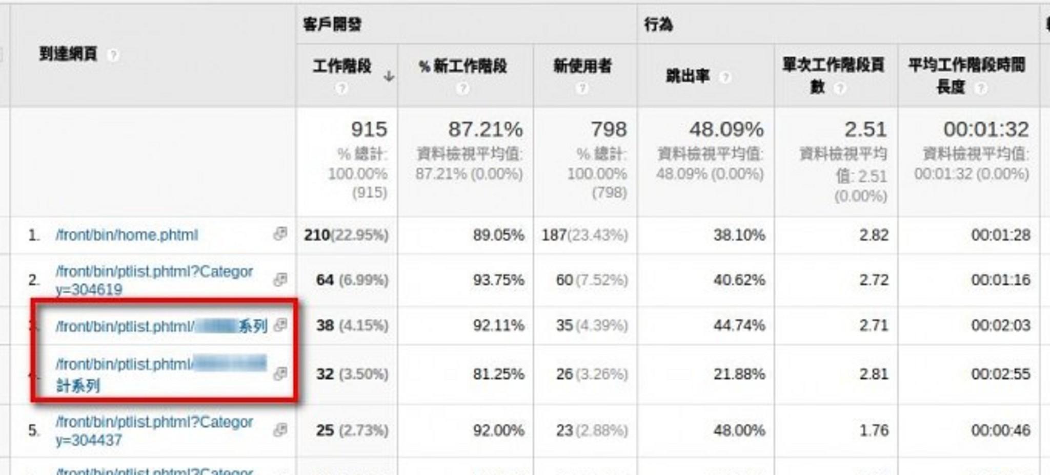 搜尋與取代篩選器字串,從此讓阿鬼開始說中文