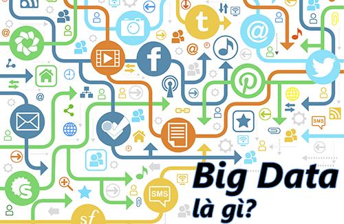 大數據顛覆消費金融既有規則,臉書、手機內容都可當擔保品