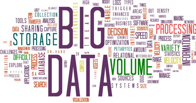 關於 Big Data 的兩大謬誤與六種必備人員